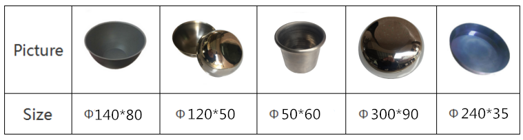 different types of titanium tableware spinning ,tableware size