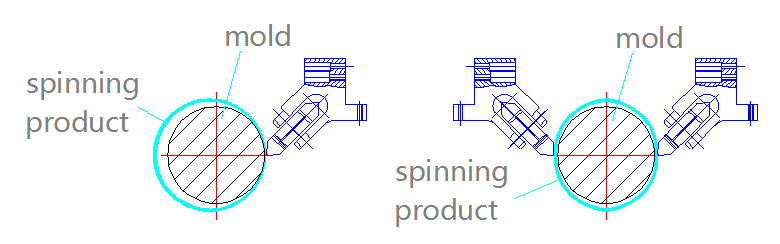 the difference between single roller and double roller